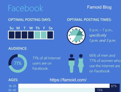 Best Time to Post on Facebook [Check this before Publishing!]