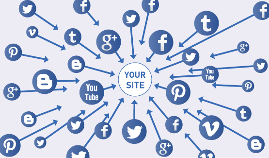 Strong Social Media Linking Strategy - Famoid