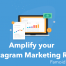 Amplify your Instagram Marketing ROI Easily - Famoid
