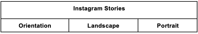 Best Image Sizes for Instagram - Stories